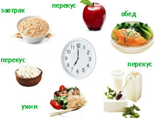 Спайки кишечника: симптомы и лечение (диета, медикаменты, хирургия)