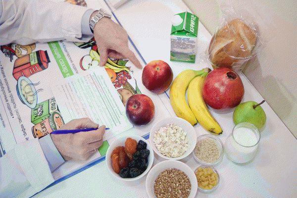 Имеется ли у вас непереносимость продуктов питания? - Пройти онлайн тест!