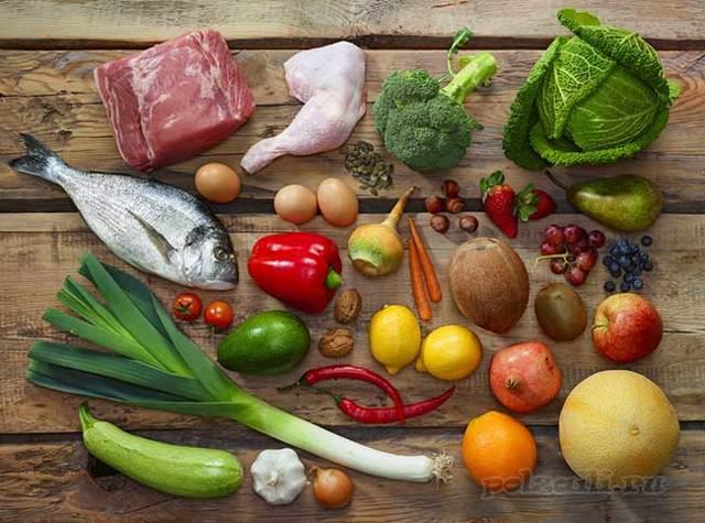 Лечебные столы (диеты) № 1-15 по Певзнеру: таблицы продуктов