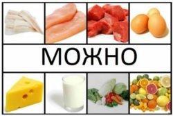 Бесшлаковая диета: продукты + особенности диеты перед колоноскопией