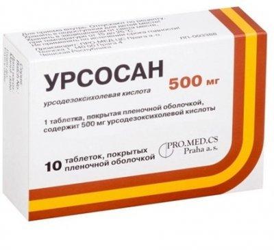 Желчегонные препараты: виды и список средств