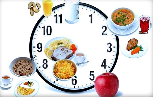 Какой перерыв должен быть между приемами пищи?