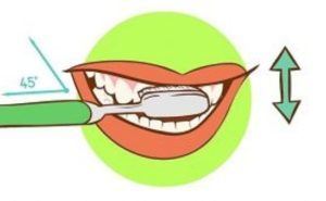 В какое время и сколько рекомендуется чистить зубы?