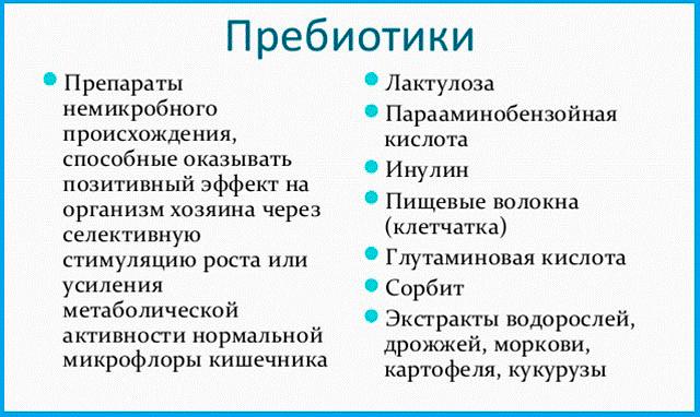Список слабительных средств для очищения кишечника, их виды и прием