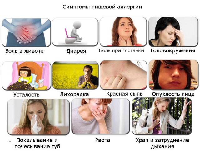 Аллергия на продукты: почему возникает и на какие продукты чаще всего?