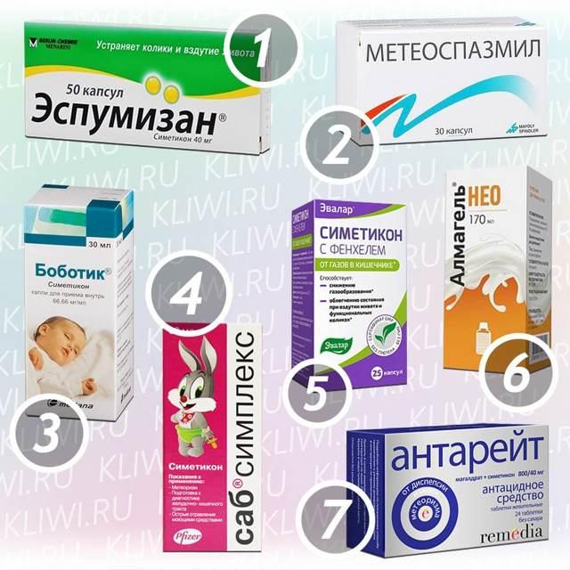 Препараты, содержащие симетикон: список лекартсвенных средств