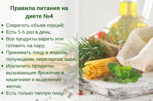 Питание для профилактики заболеваний кишечника: продукты и диеты